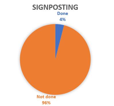 Signposting to case studies